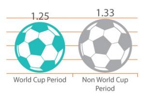 Graph---football