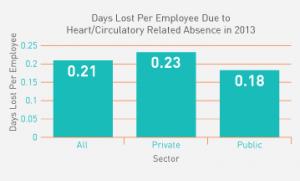 Heart-Chart-4