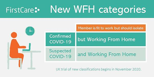 FirstCare_Two-New-categories-Working-from-Home-Covid